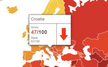 NOVO IZVJEŠĆE O KORUPCIJI: Hrvatska bolja od Rumunjske i Bugarske, ali lošija od Ruande i Namibije